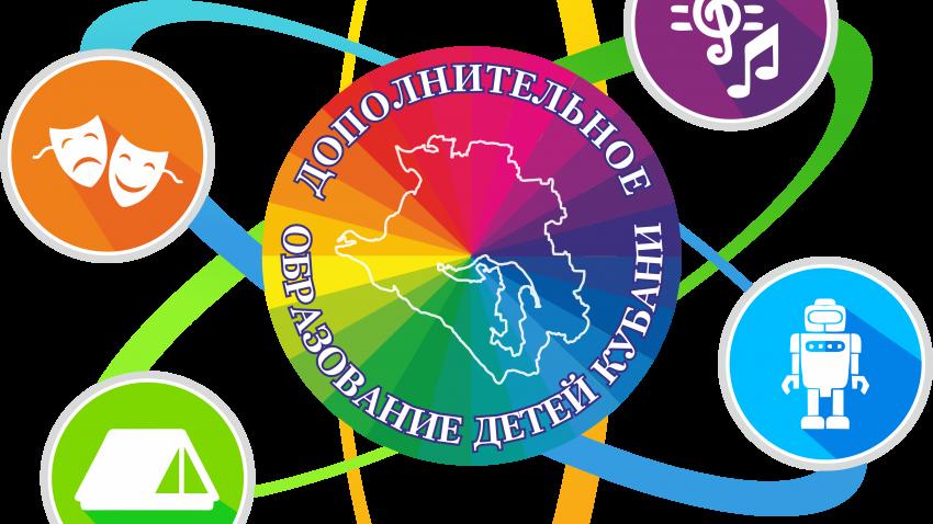 Дополнительное образование детей Кубани